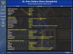 Championship Manager 03/04 - Immagine 6