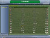 Football Manager 2005 - Immagine 12