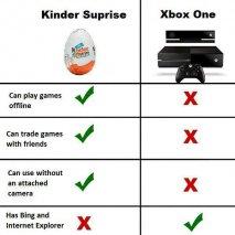 Xbox One cambia rotta - Immagine 2