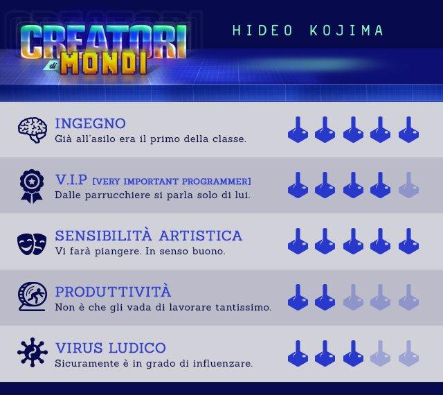 Creatori di Mondi: Hideo Kojima - Immagine 4