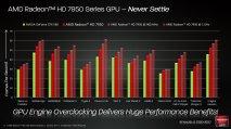 AMD HD 7950 - Immagine 2