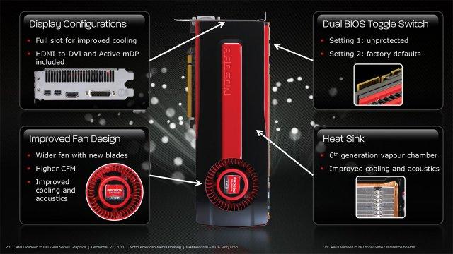 AMD HD 7950 - Immagine 5