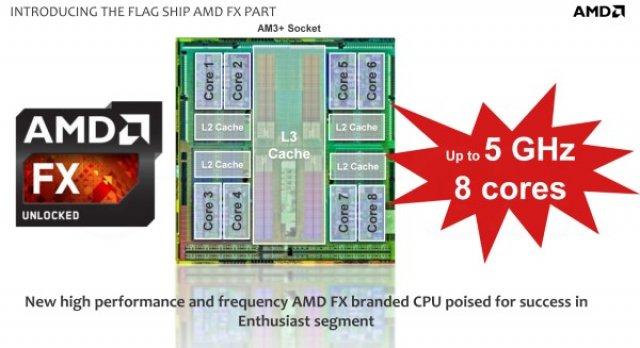 AMD FX-9370 - Immagine 2