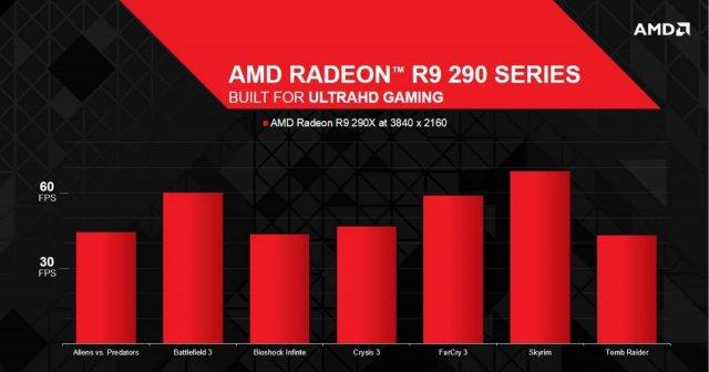 AMD R9 290 - Immagine 1