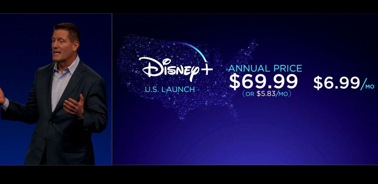 Disney sfida Netflix: a novembre arriva Disney +