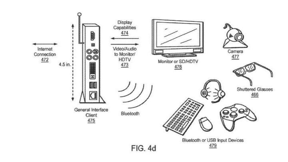 Sony sta lavorando ad un sistema simile a Stadia di Google?