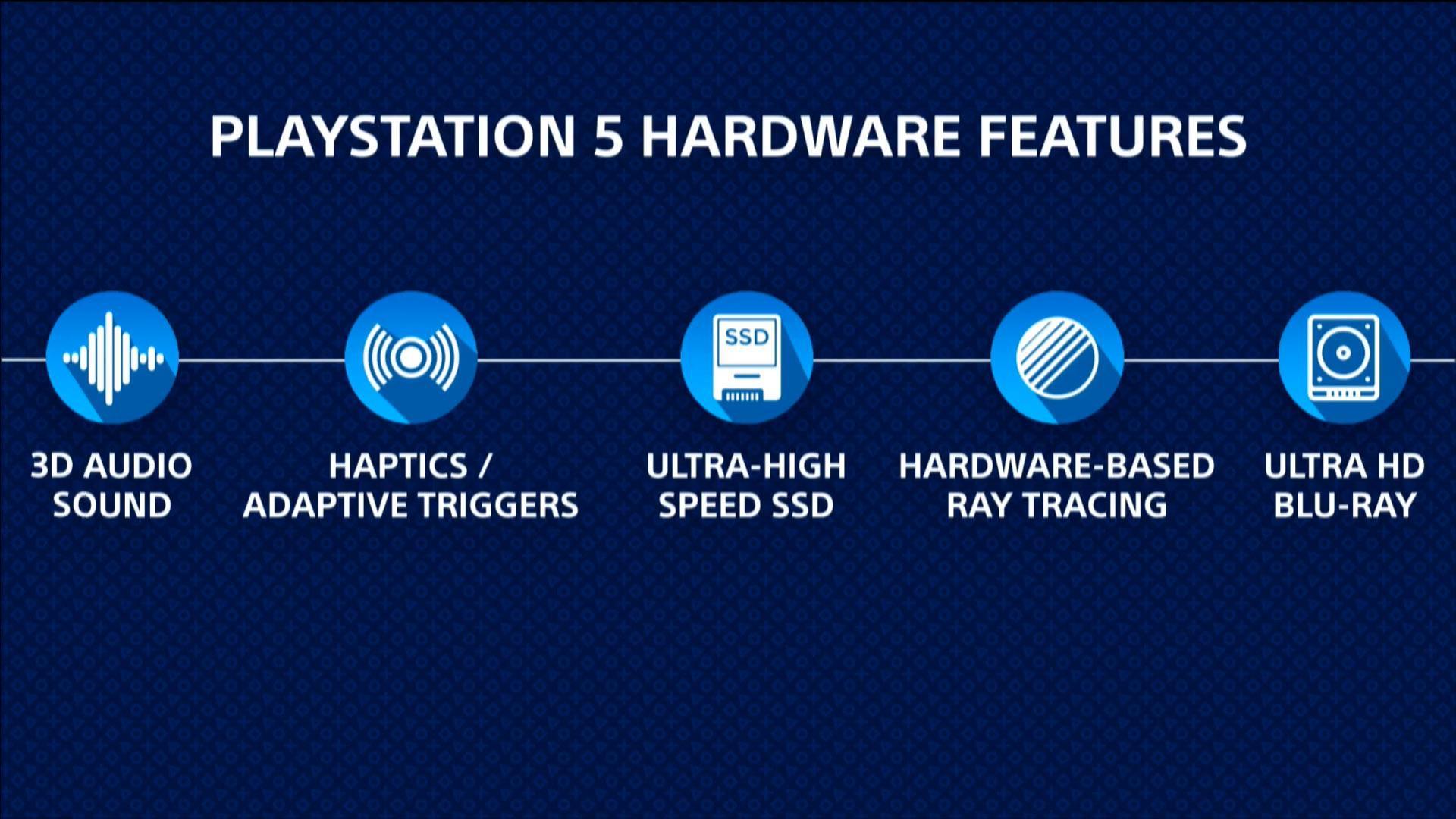 La PS5 ha un sito ufficiale