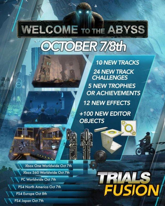 Trials Fusion - Immagine 128586