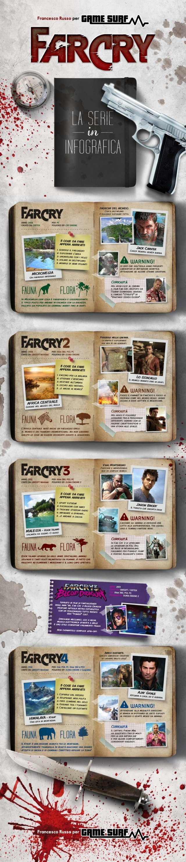 Far Cry 4 immagine 132873