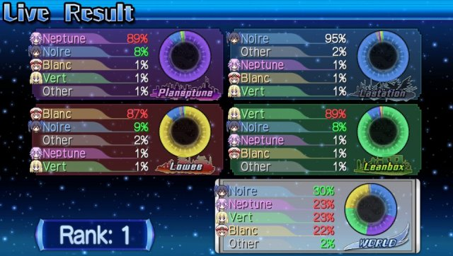 Hyperdimension Neptunia: Producing Perfection immagine 115085
