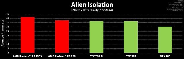 Alien: Isolation immagine 129898