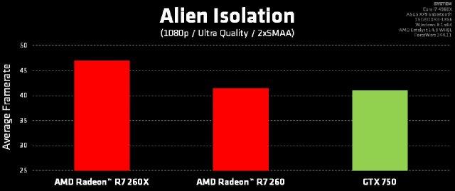 Alien: Isolation immagine 129899