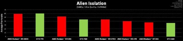 Alien: Isolation immagine 129900