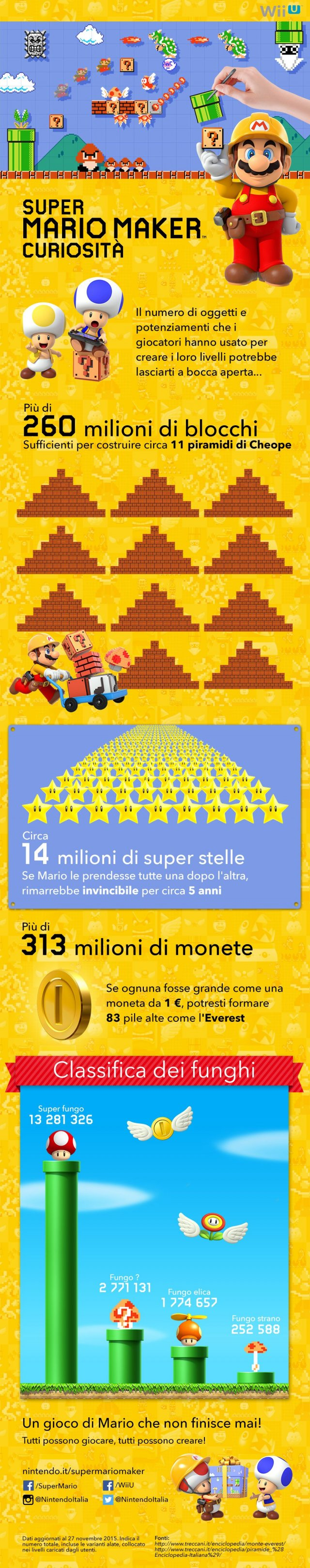 Super Mario Maker immagine 172518