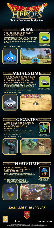 Dragon Quest Heroes: l'Albero del Mondo e le Radici del Male immagine 166661