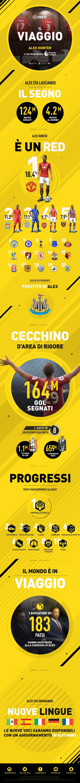 FIFA 17 immagine 195485