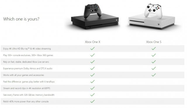 Xbox One - Immagine 202619