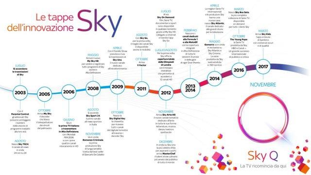 Sky Q: Sky ridisegna il futuro della TV - Immagine 212225